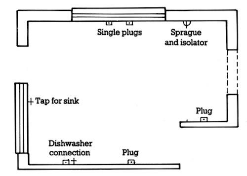 Kitchen Layout stage 1