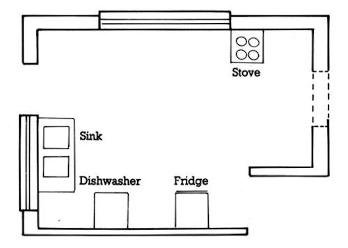 Kitchen Layout stage 3