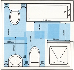 bathroom planning using templates 02