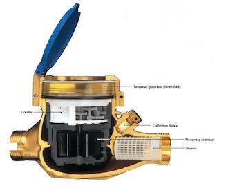 Water Meter cutaway